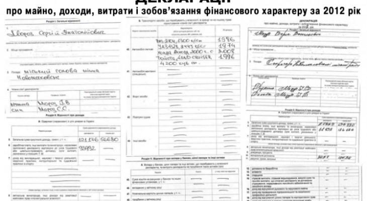 Зарплаты чиновников Новомосковска и бюджетная экономия