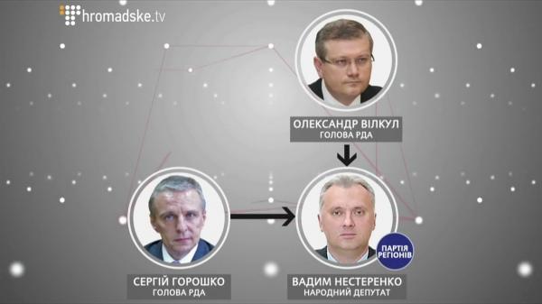Следственные действия на предприятиях нардепа Нестеренко продолжаются