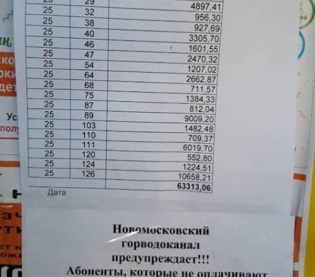 Новомосковців закликають сплачувати борги за водопостачання, але свої платити не хочуть