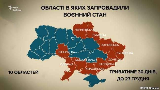 В Украине введено Военное Положение