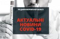 Катастрофічне зростання захворюваності на COVID-19.