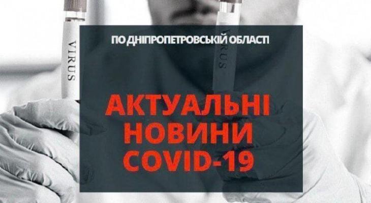 Офіційна статистика COVID за 21.11.2020.